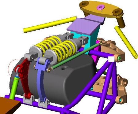 Bottpower Twinshock suspension concept
